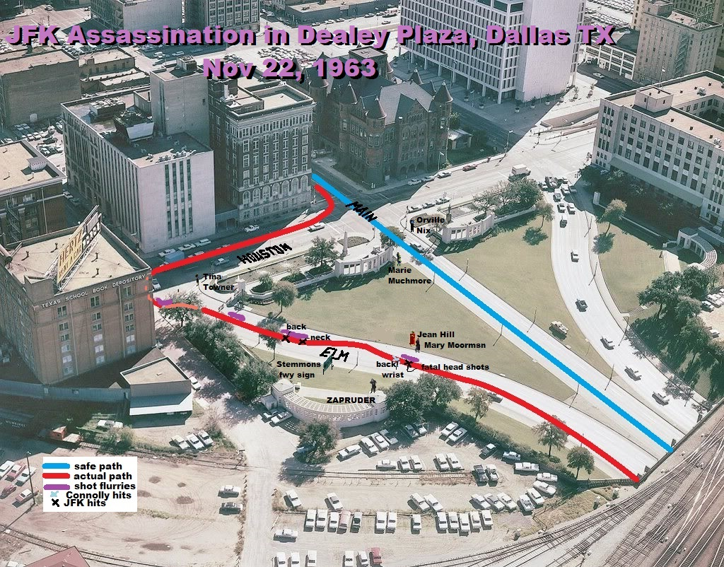 Layout of Dealey Plaza for the JFK Assassination